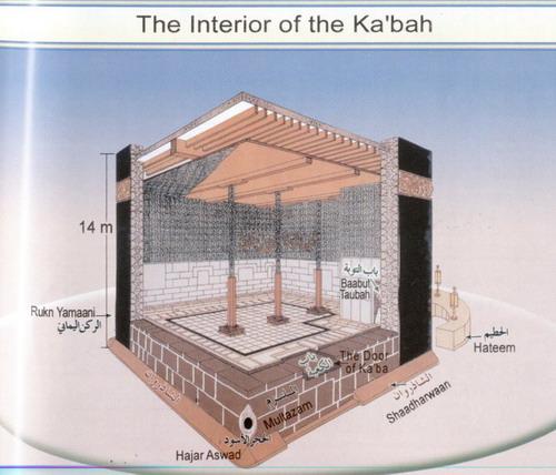 Intérieur de la Kaaba (La Mecque, Arabie saoudite)