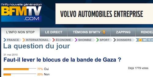 Blocus de Gaza