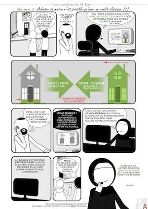 acheter maison finance islamique