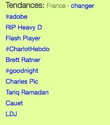 Charlot Hebdo en trending topics sur Twitter