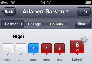 ADABéo : l'application iPhone/iPad de nouveau gratuite