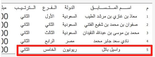 Concours de mémorisation du Coran