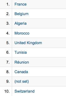Statistiques 2011 Al-Kanz