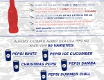 infographie-softdrinks