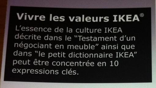 Un hijab chez IKEA France