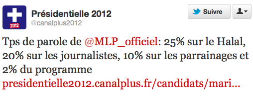 Répartition du temps de parole de Marine Le Pen