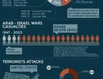 Les musulmans sont-ils les ennemis de la paix