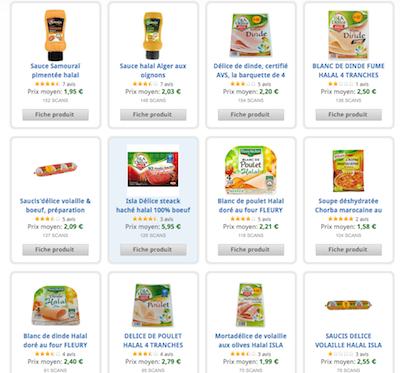 Prixing produits halal