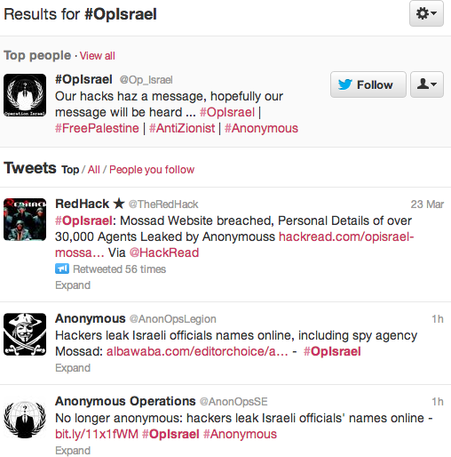 opisrael - anonymous