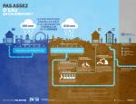 eau en Palestine