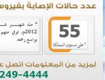 conoravirus arabie saoudite 22-juin
