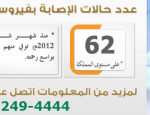 coronavirus arabie-saoudite