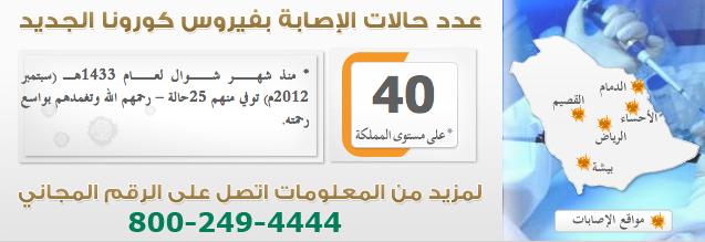 Coronavirus - Arabie saoudite