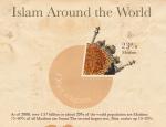 Infographie Islam Around the World