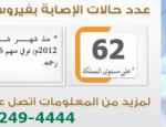 coronavirus Arabie saoudite