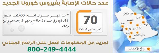 Coronavirus MERS-coV en Arabie saoudite