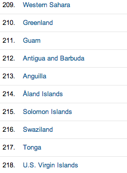 Al-Kanz 10 derniers pays en 2013 - octobre 2013