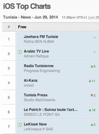 alkanz tunisie 4