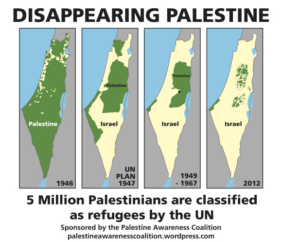 Palestinian 1946 2012