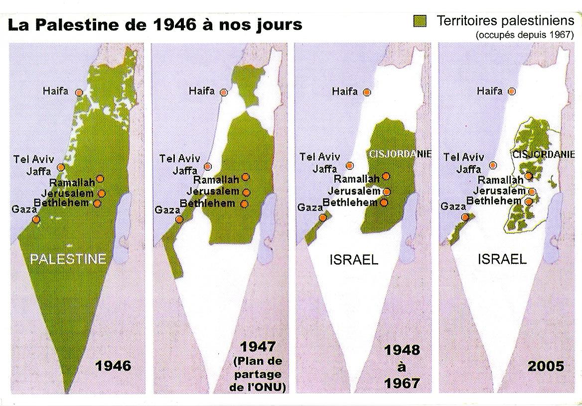 colonisation de 1946 a nos jours