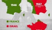 si france est la palestine