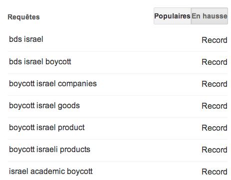 boycott israel requetes en hausse.jpg
