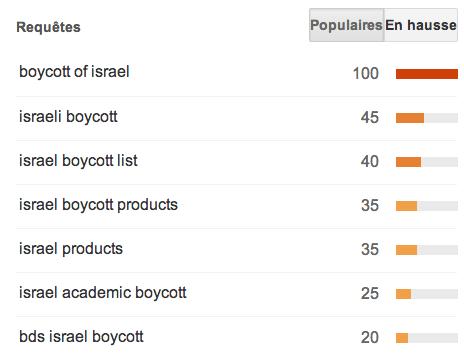 boycott israel requetes mondiales.jpg