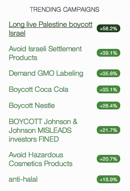 buycott