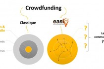Crowdfunding 3 cercles (new)