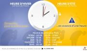 infographie changement heure ete salat