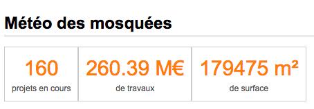 meteo des mosquees