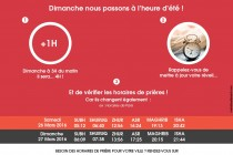 infographie changement d'heure rectangle