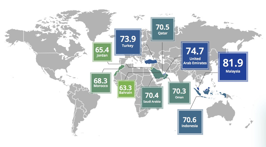 top 10 tourisme halal map