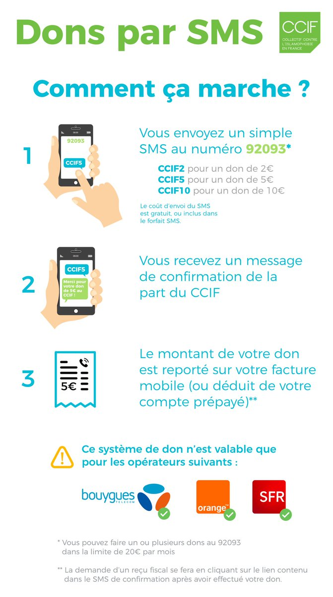 ccif dons par sms