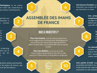 assemblée imam LES Musulmans