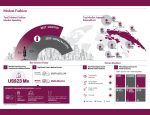 mode islamique infographie