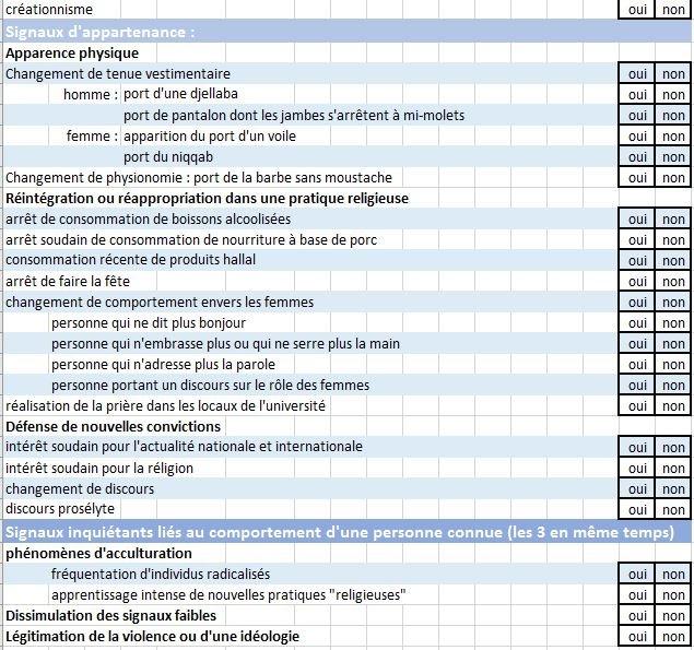 indicateurs radicalisation académie Poitiers